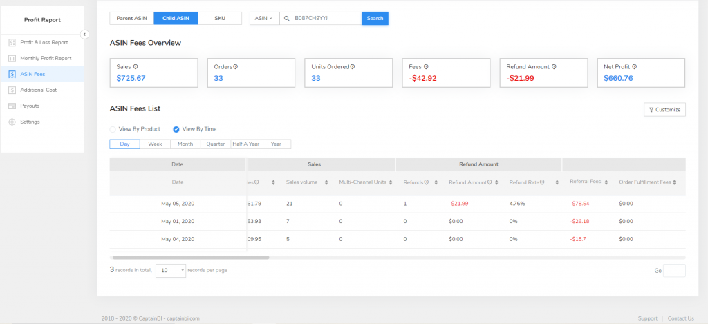 Profit report tool See all stats for one product