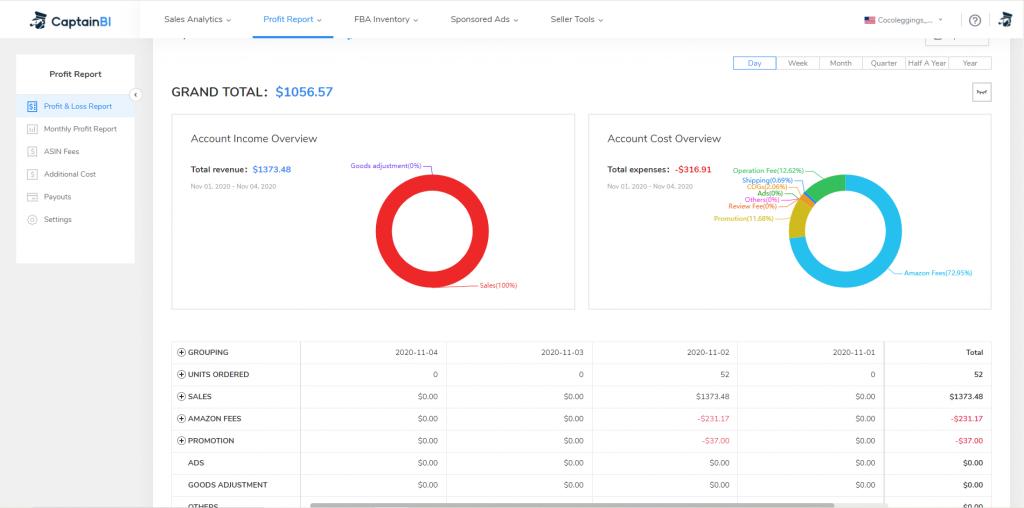 Profit Report Tool