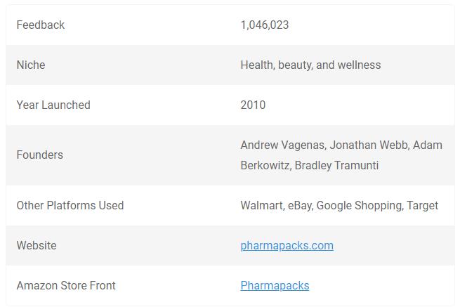 top 10 Amazon sellers-pharmapacks