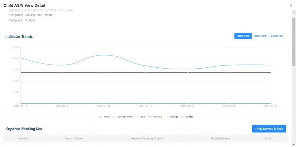 Amazon pricing strategy-amazon product monitoring tool