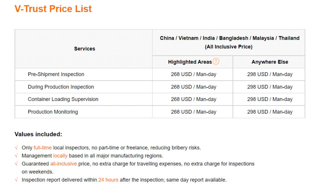 China Inspection Service- V-trust price list