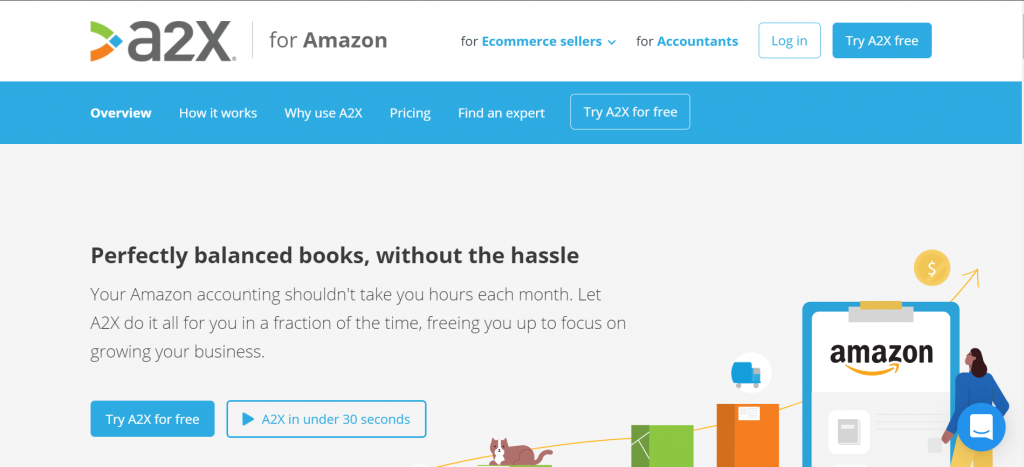 Amazon accounting software-A2X
